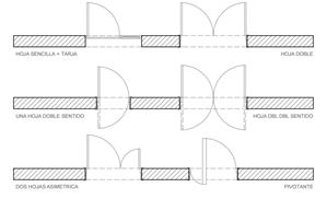 Dibujo t cnico representaci n de objetos en planta muros for Tecnicas de representacion arquitectonica pdf