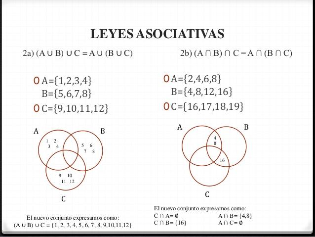 Presentation name leyes asociativas las leyes conmutativas slo quieren decir que puedes intercambiar los nmeros cuando sumas o cuando multiplicas y la respuesta va a ser ccuart Choice Image