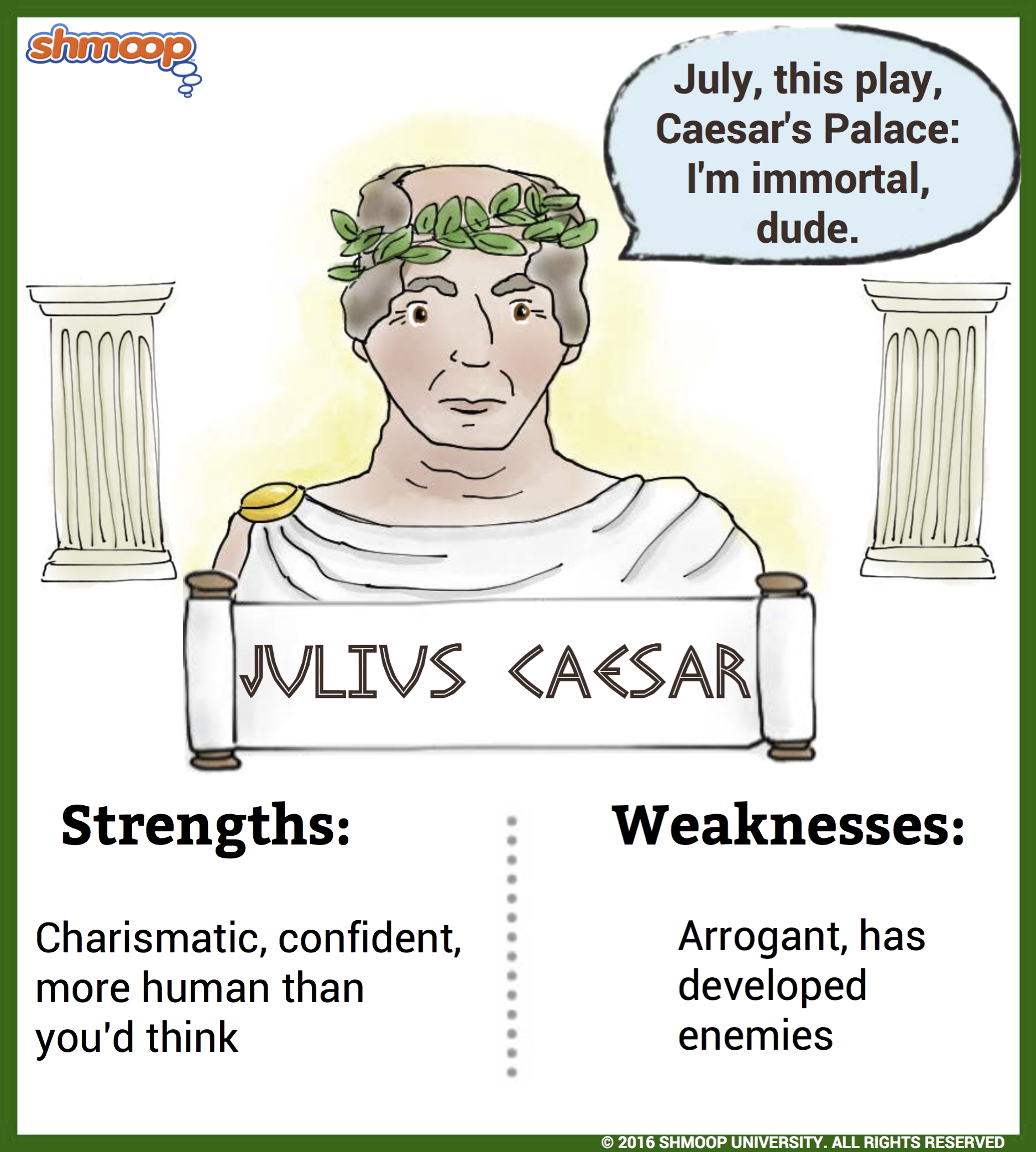 How can I improve my essay about The Tragedy of Julius Caesar?