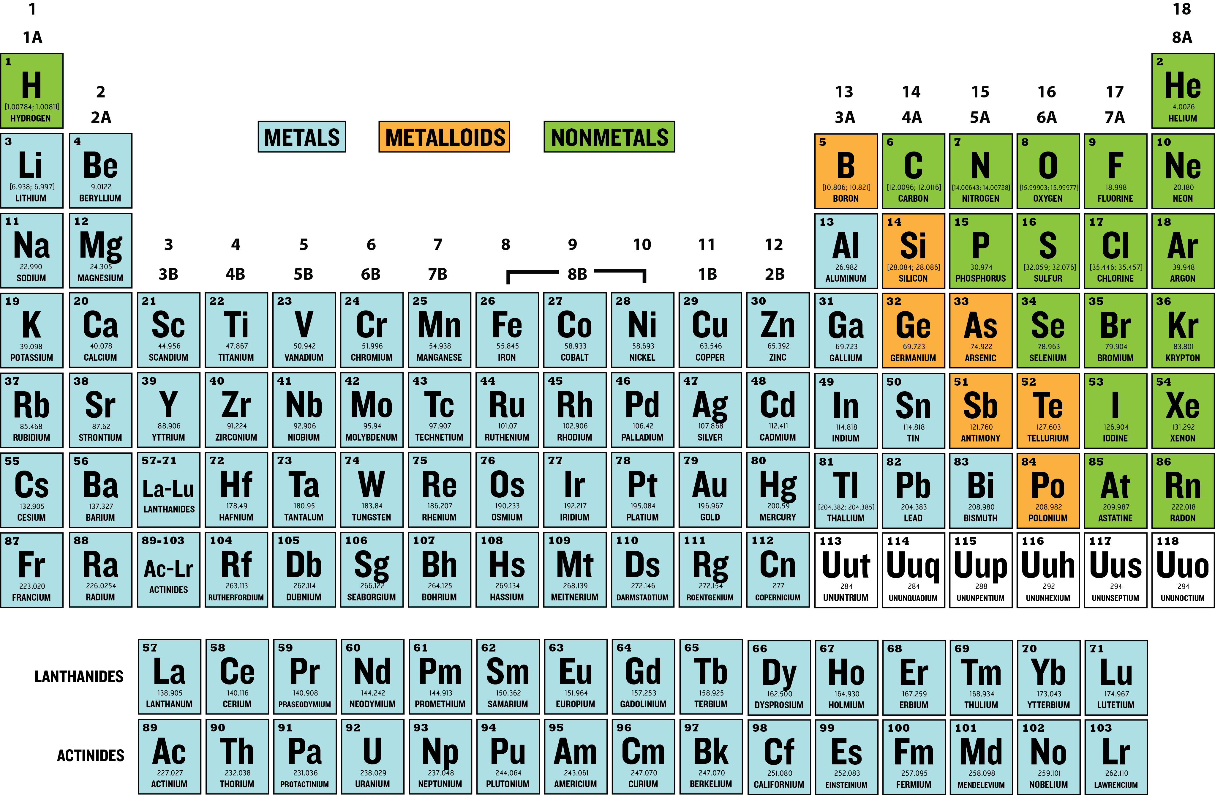 Where is copper on the periodic table gallery periodic table images is copper on the periodic table images periodic table images where is copper on the periodic gamestrikefo Choice Image