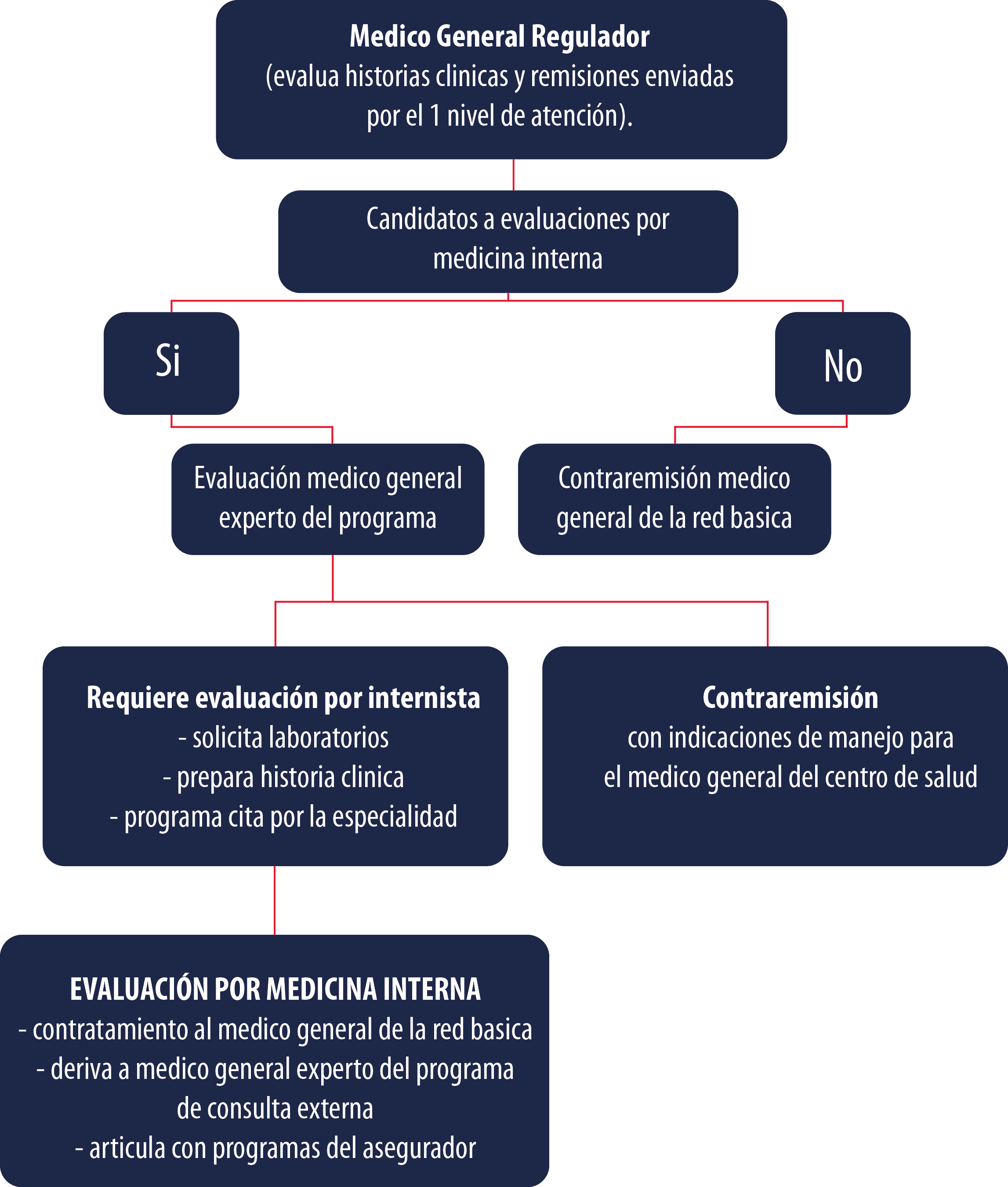 ARTMEDICA inducción on emaze