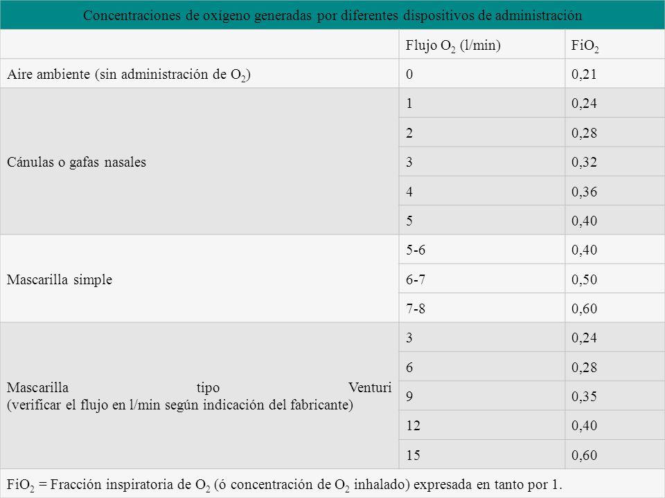pdf Air