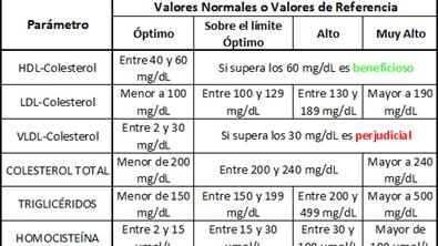 pescado azul y acido urico sintomas del acido urico bajo en la sangre bicarbonato de sodio es bueno para el acido urico