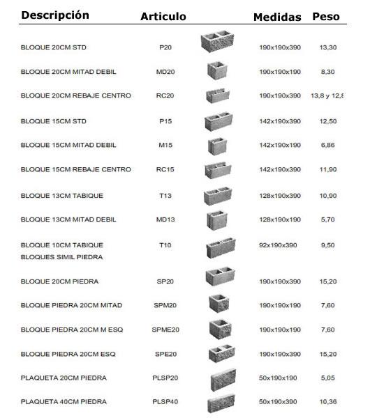 Comprar bloques de hormigon affordable with comprar - Ladrillos de hormigon ...