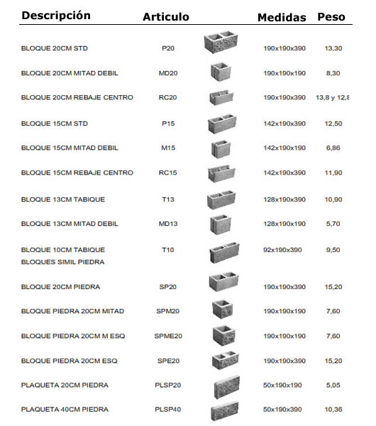 Comprar bloques de hormigon affordable with comprar - Precio bloque de hormigon ...