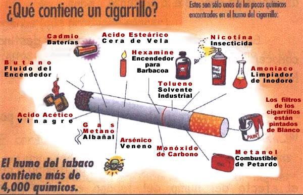 Resultado de imagen de tabaquismo enfermedades
