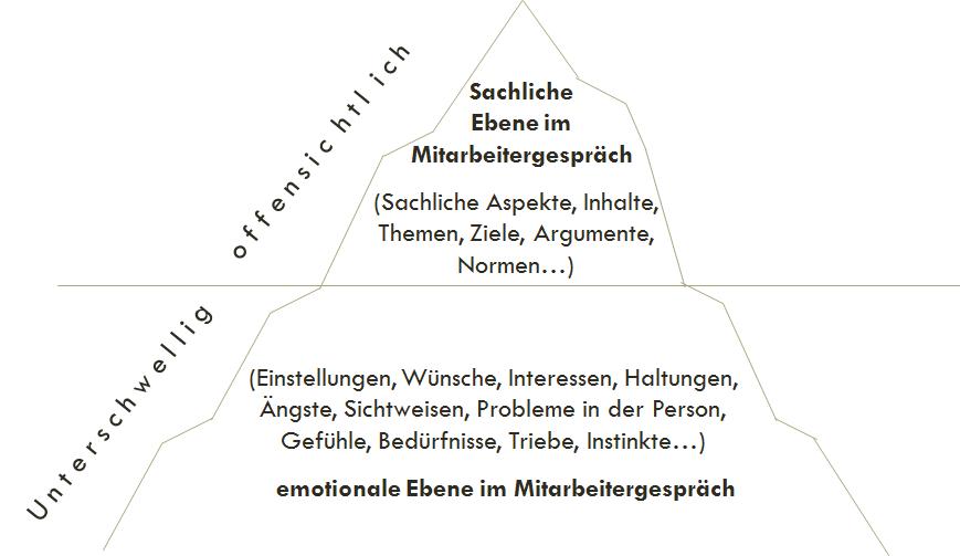 presentation name copy1 on emaze, Einladungen