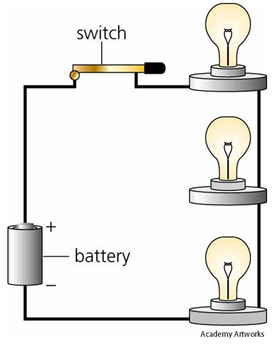 funky definition of pictorial diagram frieze electrical circuit rh suaiphone org  pictorial diagram defined