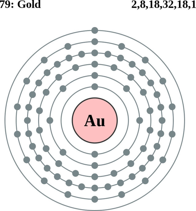 How do metal atoms increase and affect the hardness of Gold?