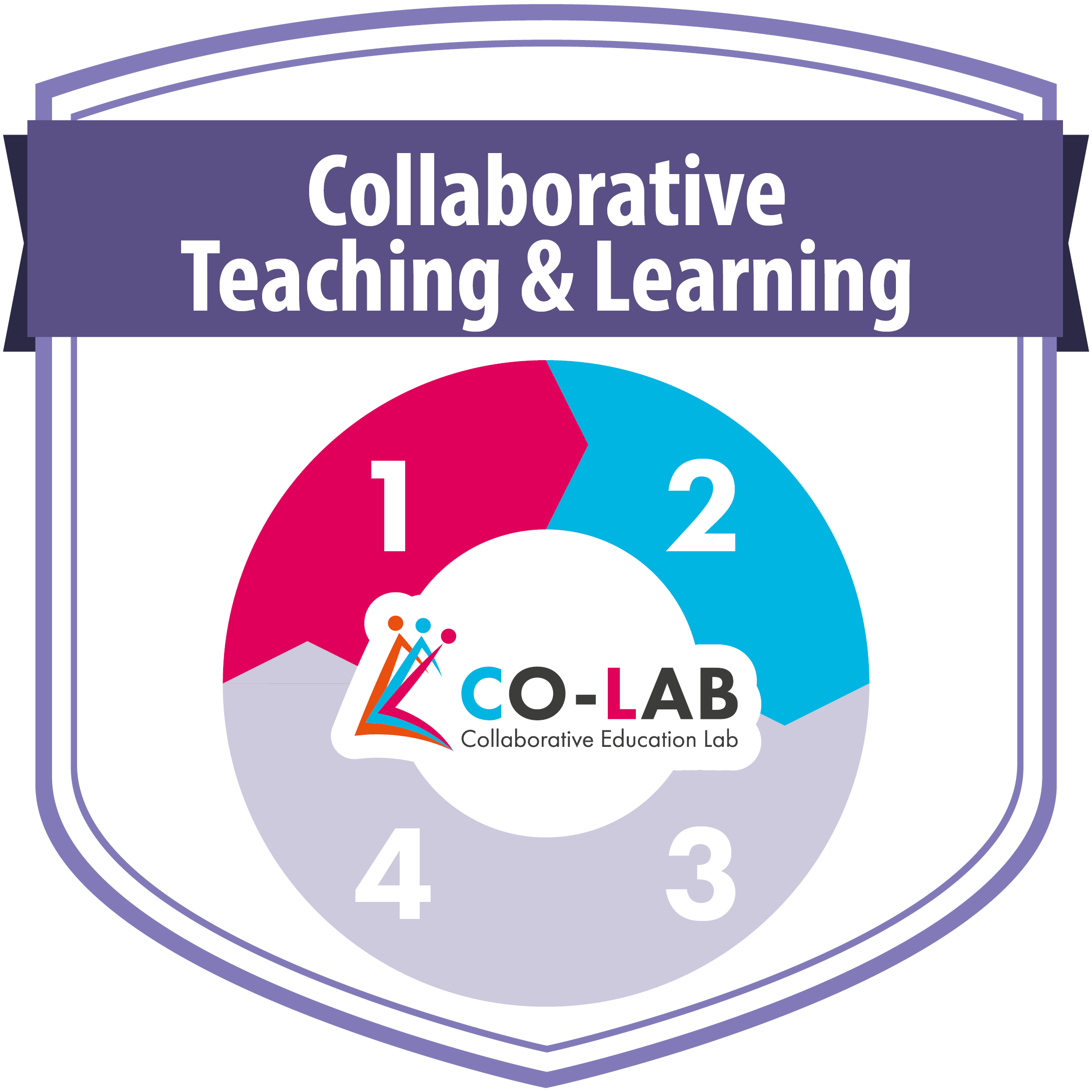 Collaborative Learning Classroom Activities : A learning diary