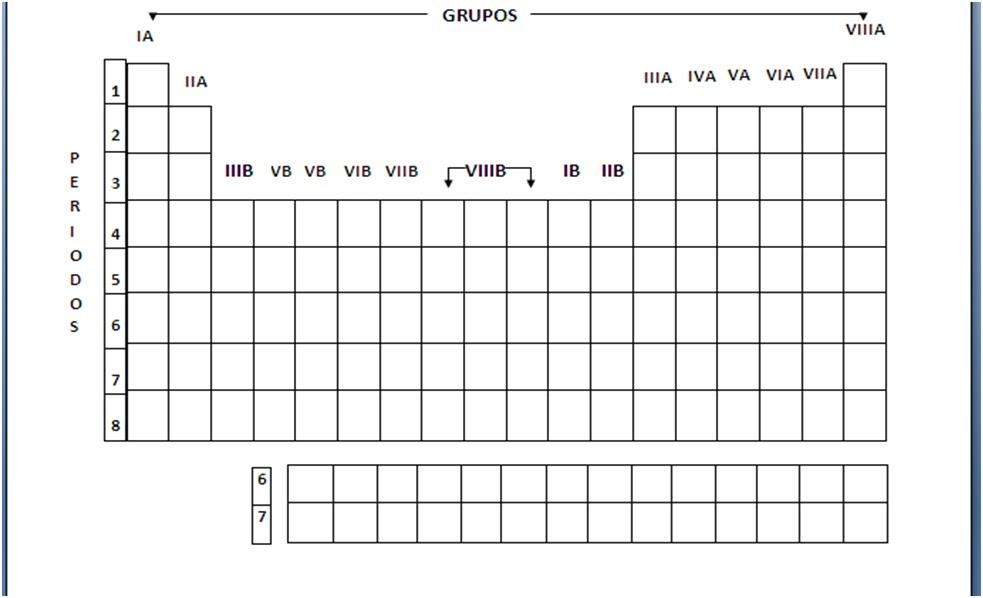 La tabla periodica copy1 on emaze 18 columnas verticales o grupos 8 grupos a o elementos representativos y 8 grupos b o elementos de transicin urtaz Choice Image