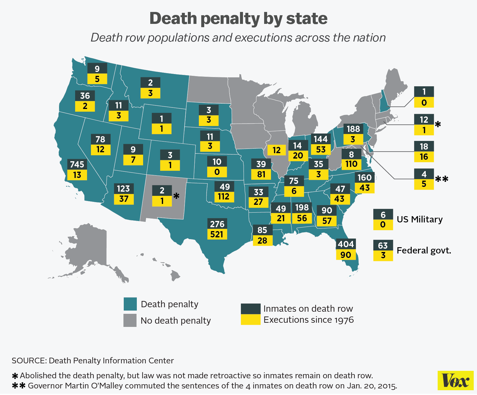 the methods of capital punishment in the united states Death penalty laws go way back to the eighteenth century bc in the code of king hammurabi of babylon during the tenth century ad, hanging became the usual method of execution during the sixteenth century though, while britain was under rule of henry viii, there were an estimated 72,000.