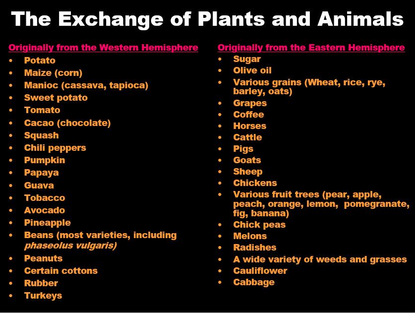 American Food Crops New World