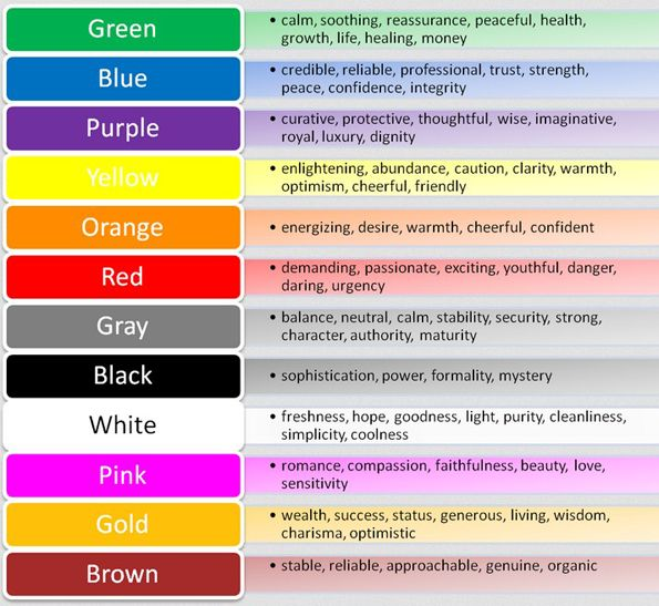 Image Of Color Meanings Mood Rings Mood Ring Color Chart I Used To