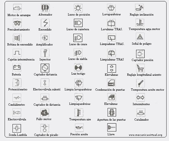 Simbologia de planos arquitectonicos pdf download for Simbologia de planos arquitectonicos pdf