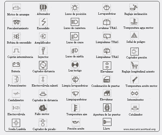 Simbologia de planos arquitectonicos pdf download for Planos estructurales pdf