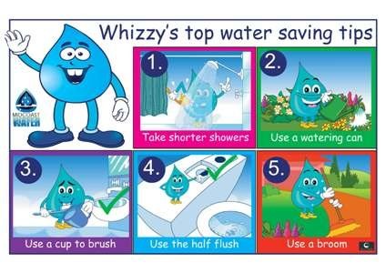water conservation at home pdf