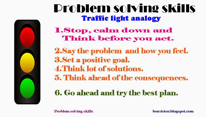 problem solving essay rubric