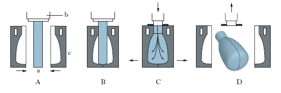 Risultati immagini per soffiatura meccanica vetro