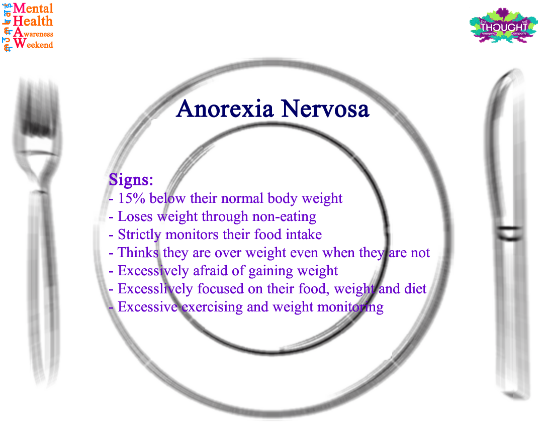 the causes symptoms effects and treatment of anorexia nervosa Anorexia: signs, symptoms, causes & treatment it has many symptoms and effects, and its causes the highest priority in the treatment of anorexia nervosa is.