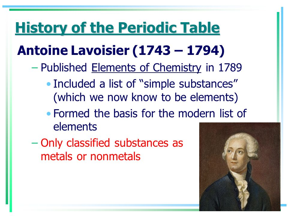 Table of elements on emaze table was published by dmitri mendeleev who built upon earlier discoveries by scientists such as antoine laurent de lavoisier and john newlands urtaz Images