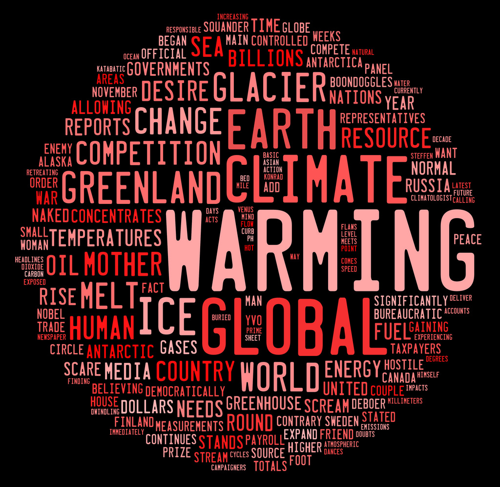 global warming and climate change on emaze