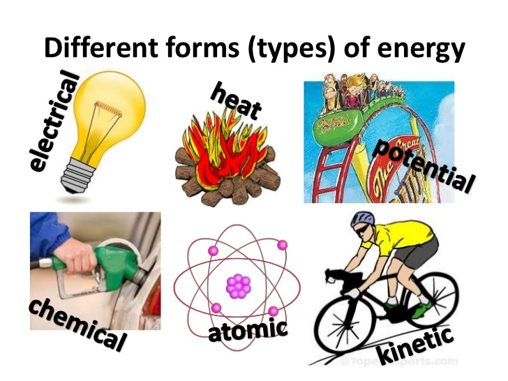 Home - Grade 7 Science - Energy - AIS-R LibGuides at Regional ...