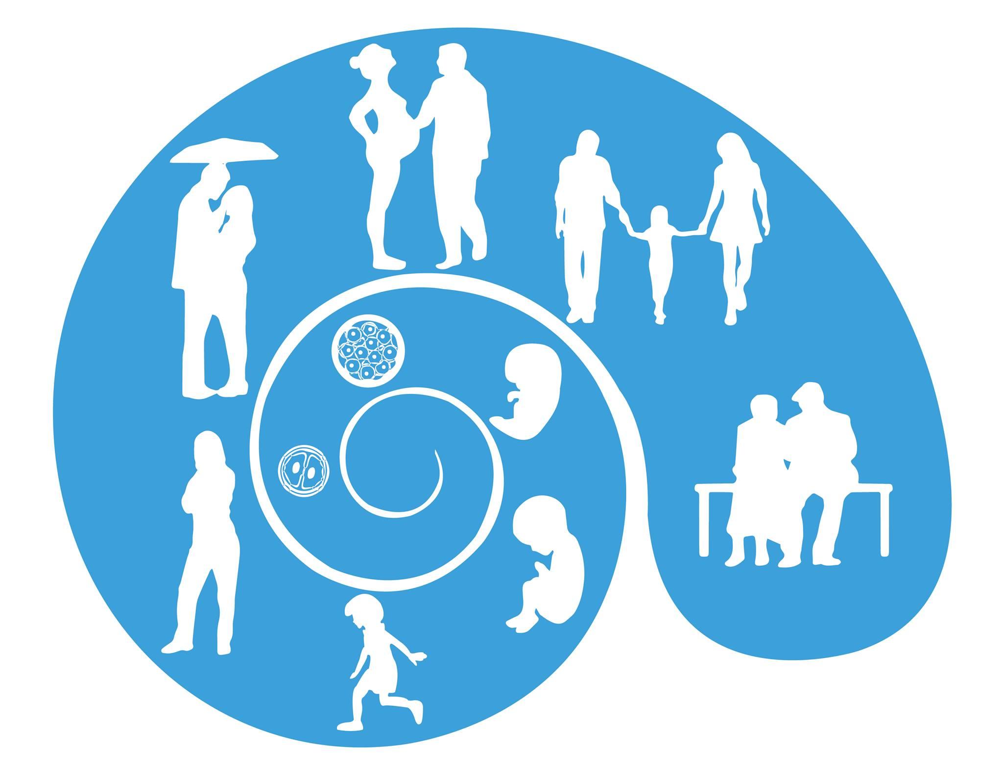 Resultado de imagen para desarrollo humano