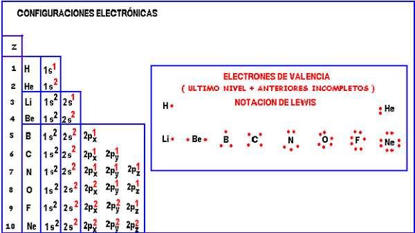 Valencia tabla periodica definicion image collections periodic other ebooks library of valencia tabla periodica definicion urtaz Choice Image