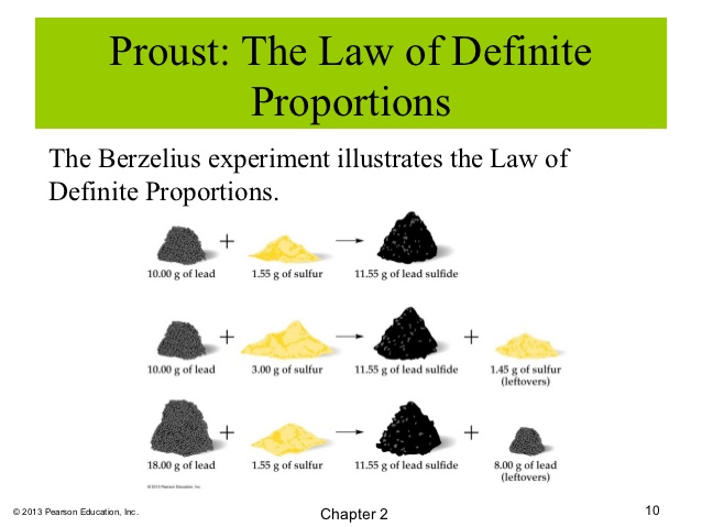 Law Of Definite Proportions Proust image info – Law of Definite and Multiple Proportions Worksheet