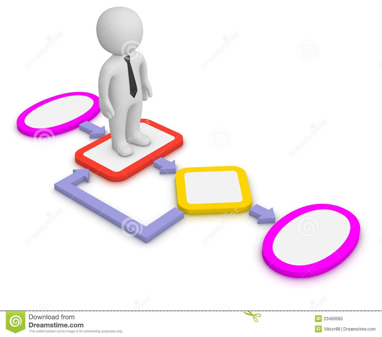 Diagrama de on emaze algoritmo ccuart Choice Image