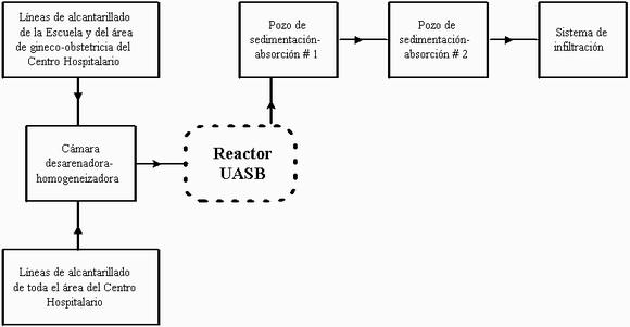 Diagrama de on emaze es sumamente til para identificar los miembros correctos para el equipo aquellas personas que participan en el proceso y para elaborar indicadores para ccuart Image collections