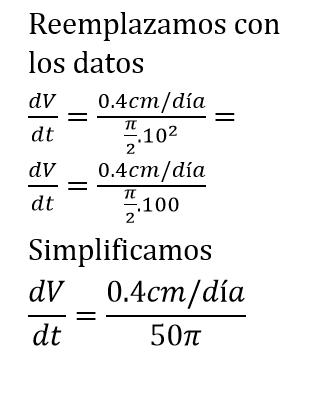 derivada aplicacion: