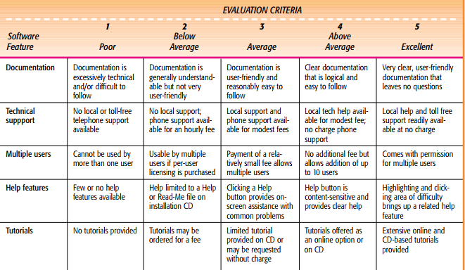 Daycare Menu Template -Printable, PDF Documents Download