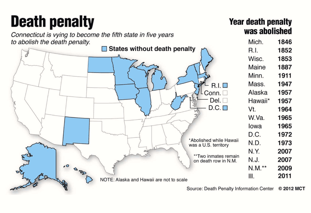 an argument against death penalty in some states in the us Countries which retain the death penalty for ordinary crimes such as murder but can be considered abolitionist in practice in that united states of america viet.