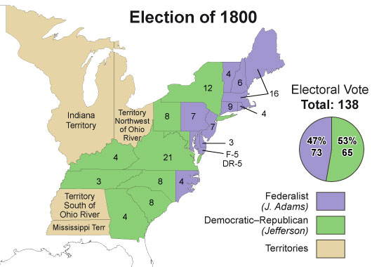 Image result for election of 1800