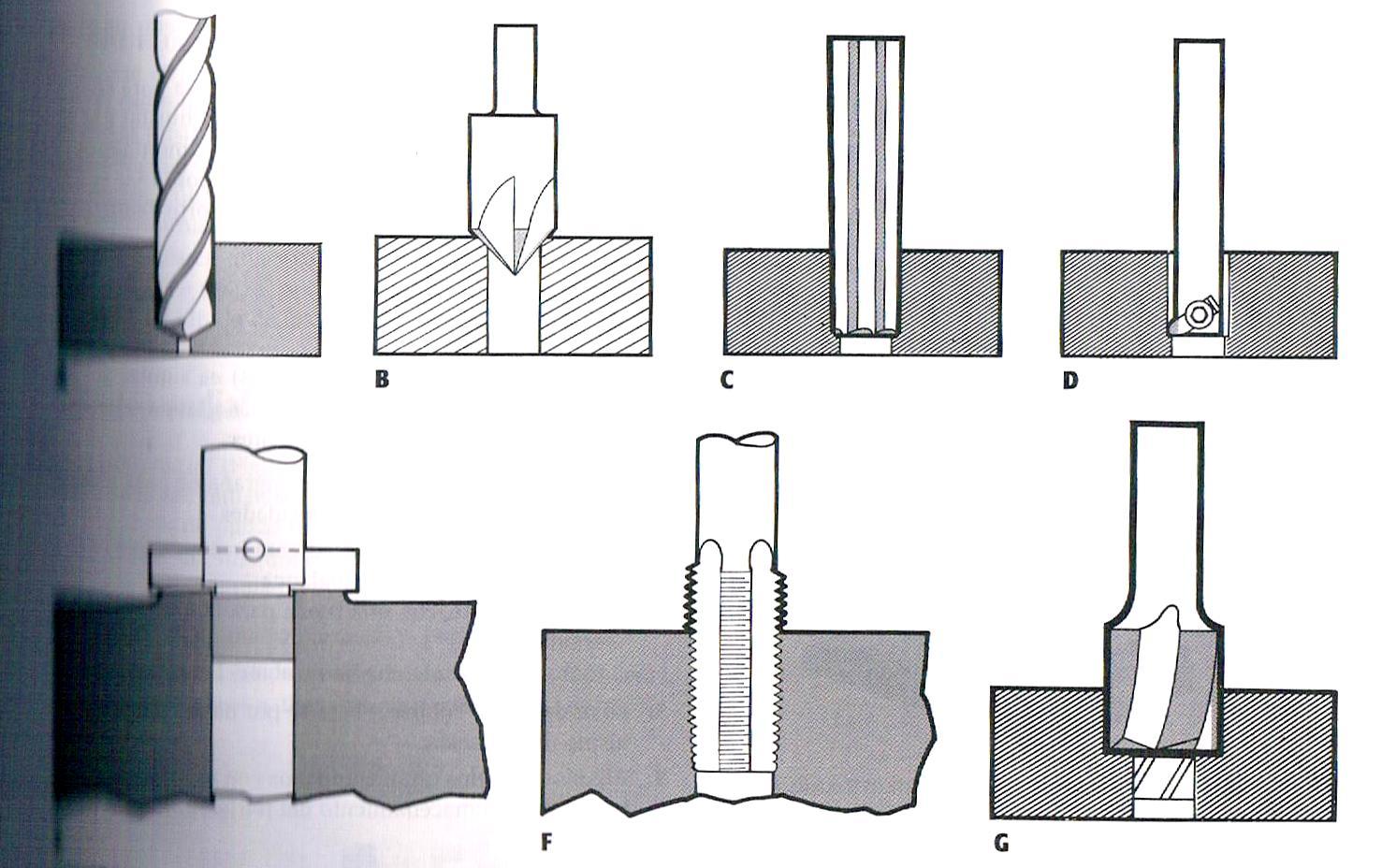 Sistema de medicion on emaze - Taladradora de columna ...