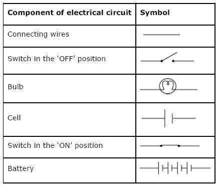 physics electric circuit on emaze a schematic diagram that represents an electric circuit using symbols of the components used in a circuit is called circuit diagram