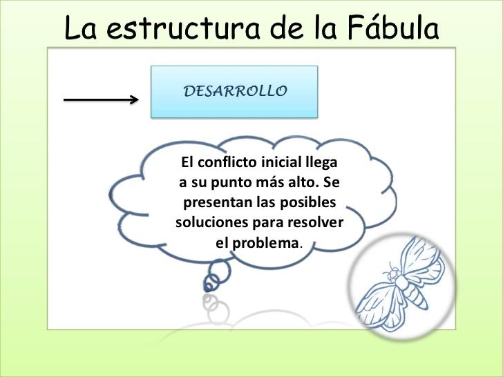 La Fábula Estructura