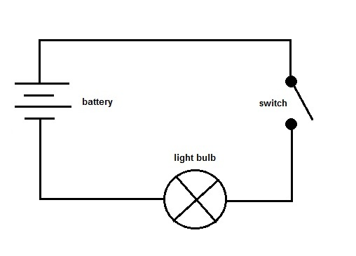 Draw A Simple Schematic Diagram - Residential Electrical Symbols •