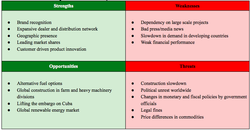 john deere swot analysis