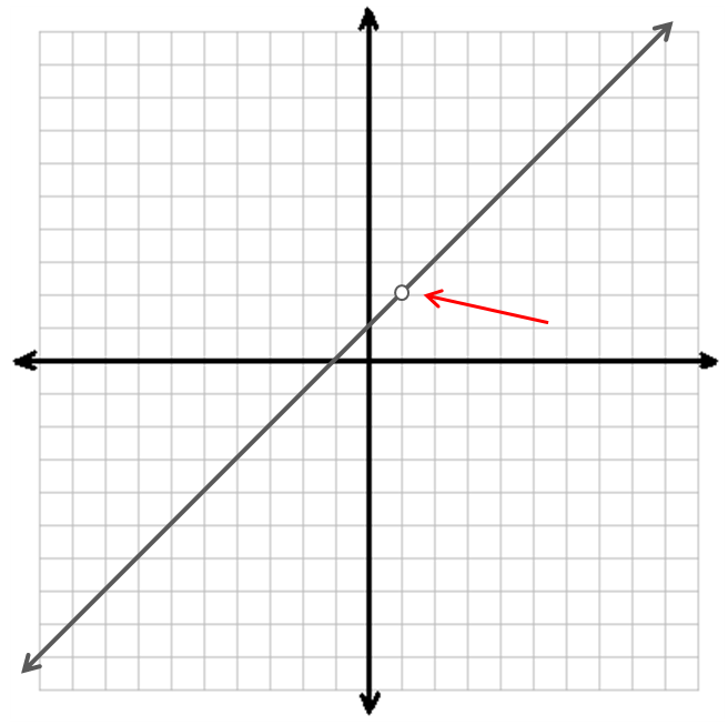 Ap Calculus On Emaze