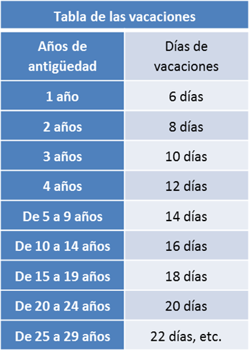 Vacaciones By Karly Ajg On Emaze