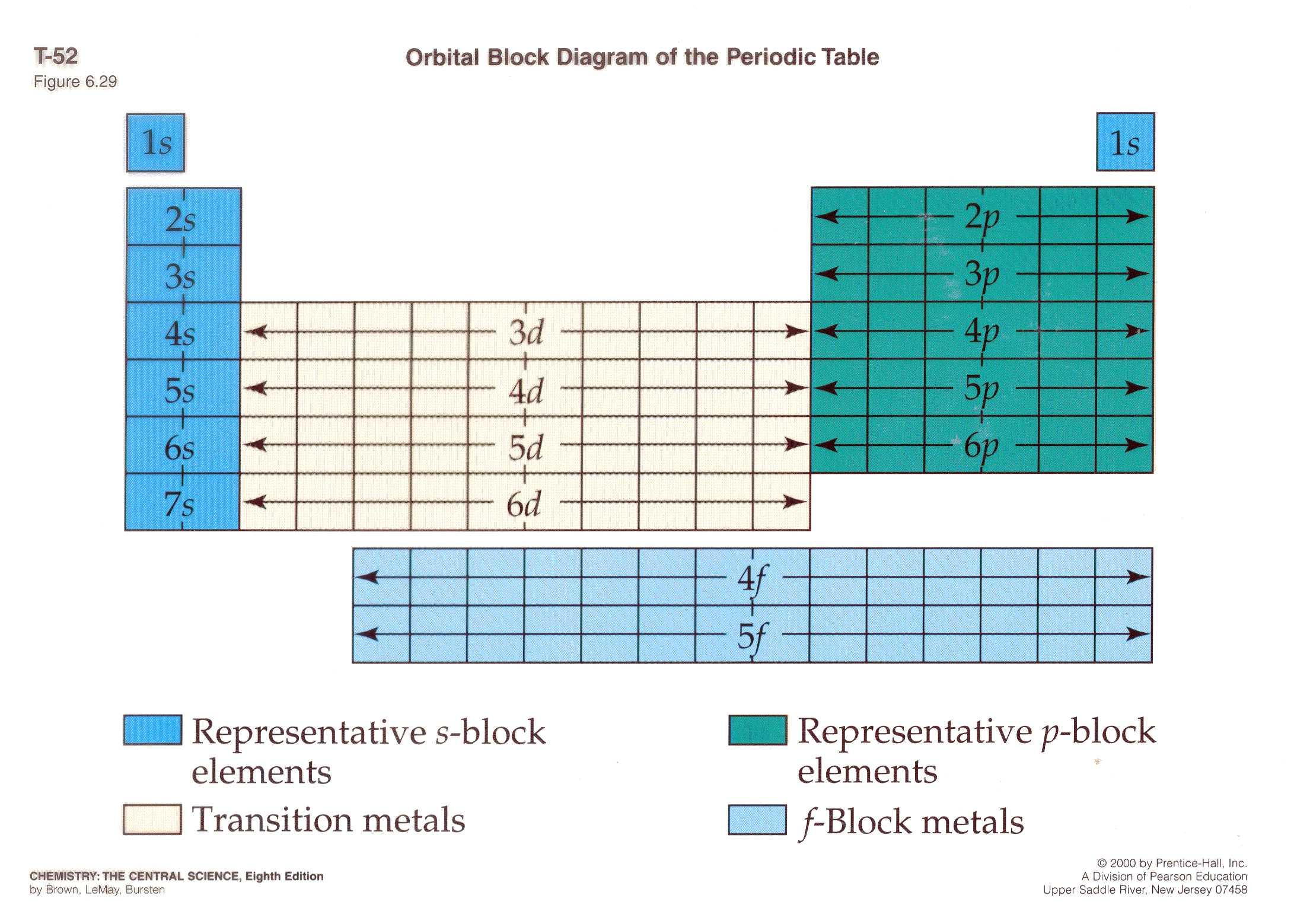 Clase tabla peridicapptx anlisis de la tabla peridica actual urtaz Gallery