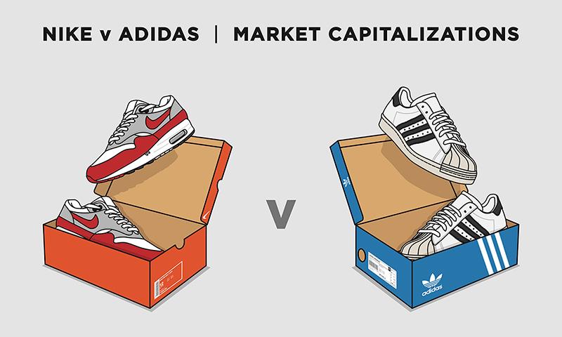 reebok vs adidas vs nike