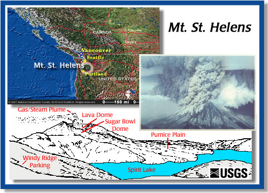 What City Is Mt St Helens Located
