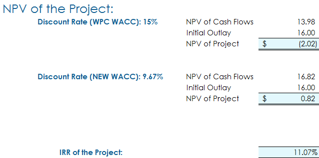npv wpc 3 day course - advanced oil & gas economics  net present value  (spe, aapg, wpc, sapee, and seg.
