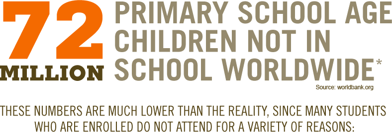 Image result for children not in school world