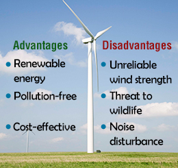 Advantages and disadvantages of alternative fuels environmental sciences essay