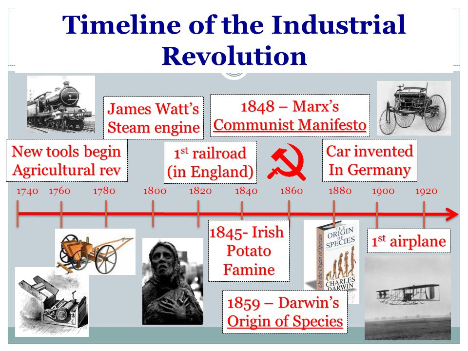 industrial revolution essay thesis help